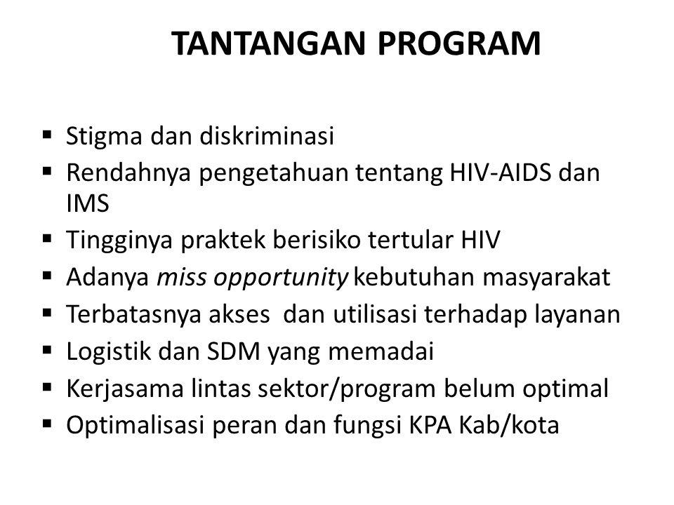 TANTANGAN PROGRAM  Stigma dan diskriminasi  Rendahnya pengetahuan tentang HIV-AIDS dan IMS  Tingginya praktek berisiko tertular HIV  Adanya miss o