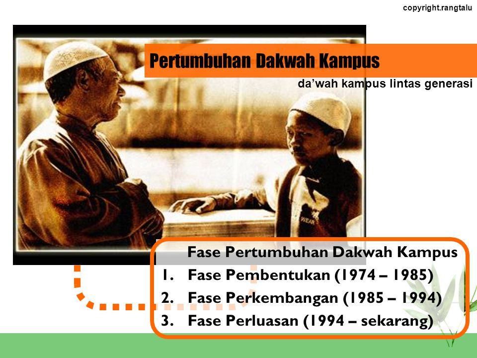 copyright.rangtalu Pertumbuhan Dakwah Kampus Fase Pertumbuhan Dakwah Kampus 1.Fase Pembentukan (1974 – 1985) 2.Fase Perkembangan (1985 – 1994) 3.Fase Perluasan (1994 – sekarang) da'wah kampus lintas generasi