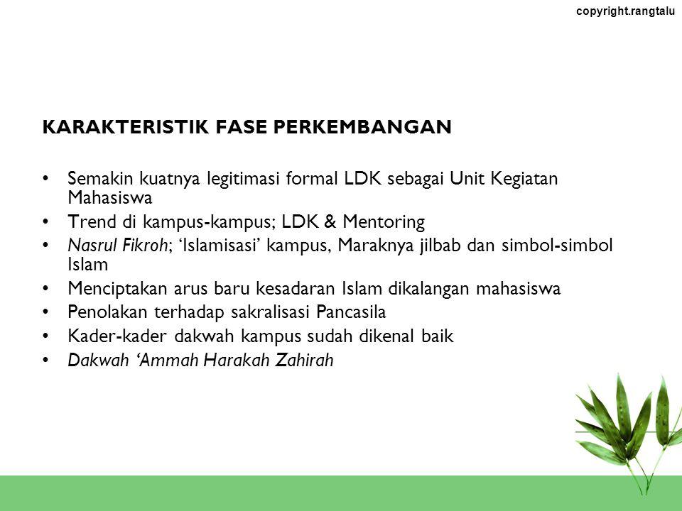 copyright.rangtalu Mulai menjadi alternatif aktivitas mahasiswa, sekaligus saingan bagi organisasi ekstra kampus Pembentukan & penguatan Jaringan nasi