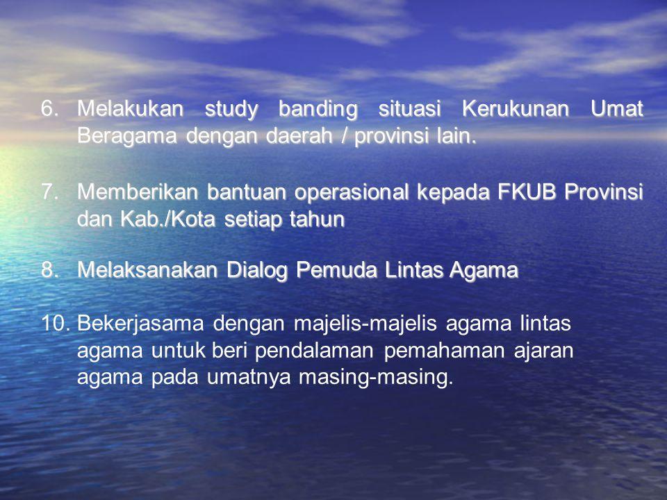 6.Melakukan study banding situasi Kerukunan Umat Beragama dengan daerah / provinsi lain. 7.Memberikan bantuan operasional kepada FKUB Provinsi dan Kab