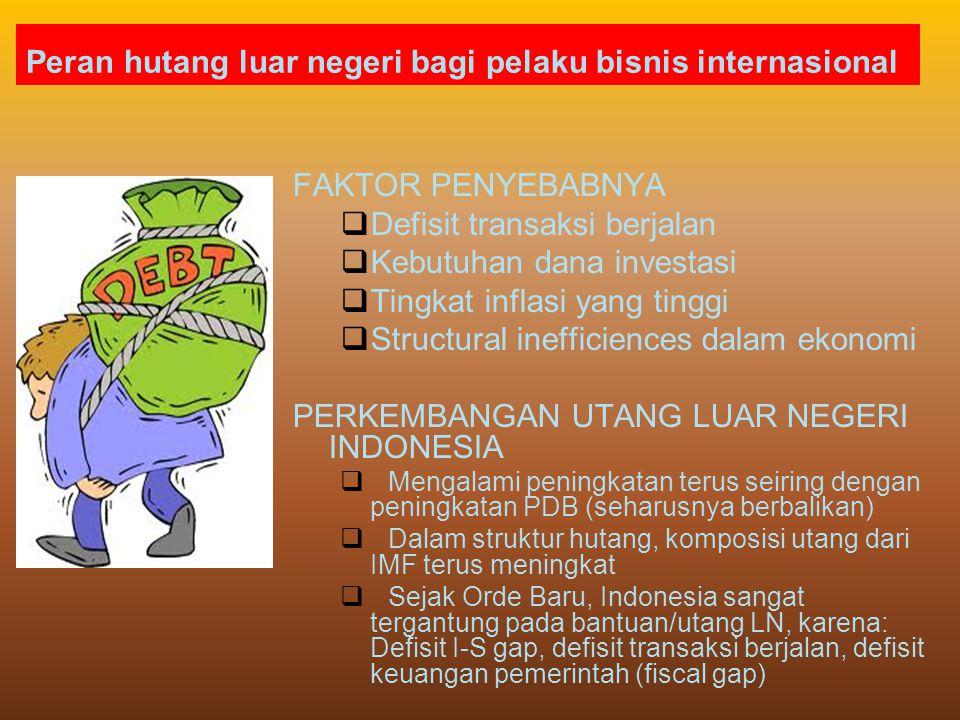 Peran hutang luar negeri bagi pelaku bisnis internasional FAKTOR PENYEBABNYA  Defisit transaksi berjalan  Kebutuhan dana investasi  Tingkat inflasi