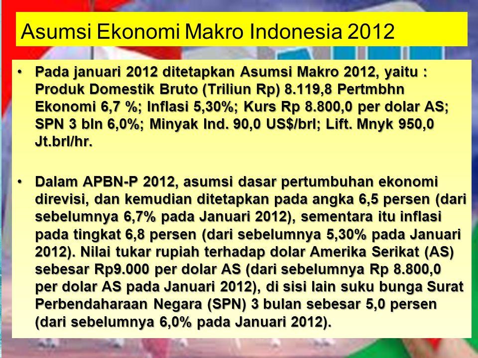 Asumsi Ekonomi Makro Indonesia 2012 Pada januari 2012 ditetapkan Asumsi Makro 2012, yaitu : Produk Domestik Bruto (Triliun Rp) 8.119,8 Pertmbhn Ekonom