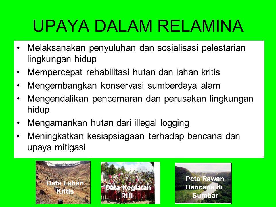 UPAYA DALAM RELAMINA Melaksanakan penyuluhan dan sosialisasi pelestarian lingkungan hidup Mempercepat rehabilitasi hutan dan lahan kritis Mengembangka