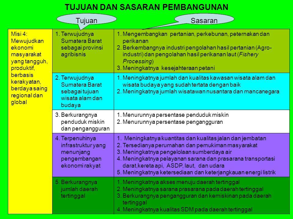 Lampiran Lokasi Hutan Tanaman Rakyat (HTR) No.Jorong/Nagari/ Kecamatan/ Kabupaten/Kota Luas (ha)Keterangan 1Durian Gadang dan Silokek Kec.