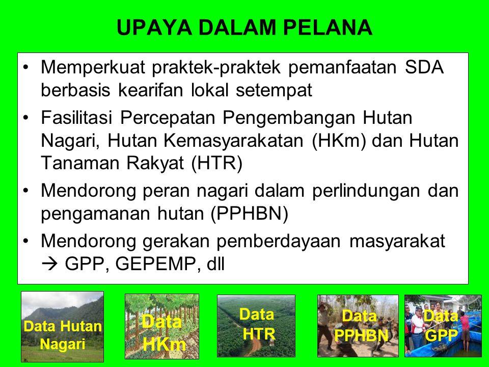 Data Perkembangan Penerapan Organik di Sumbar No.Kabupaten/KotaKecamatan 1Kab.