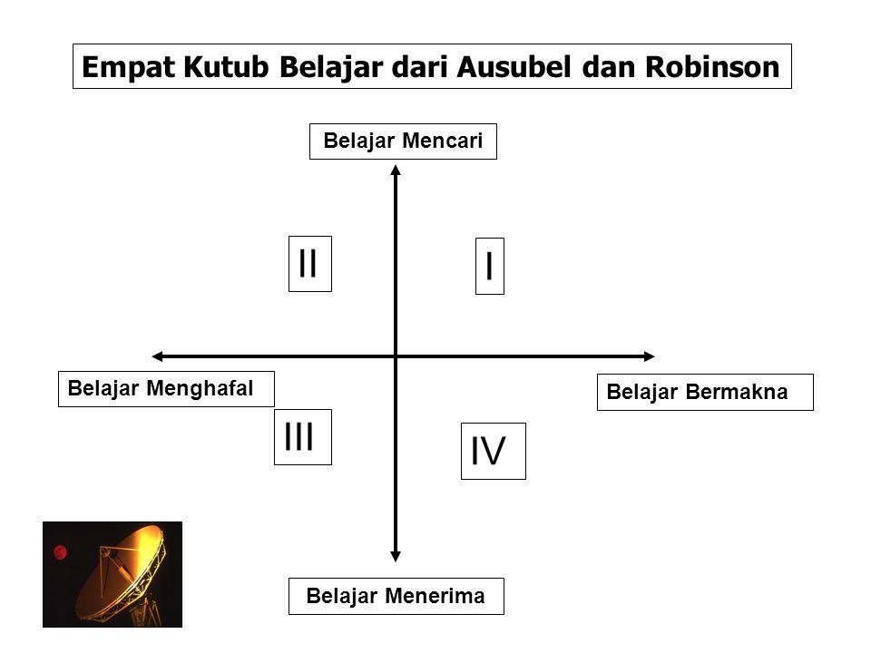 Belajar Mencari Belajar Menghafal Belajar Menerima Belajar Bermakna Empat Kutub Belajar dari Ausubel dan Robinson I II III IV