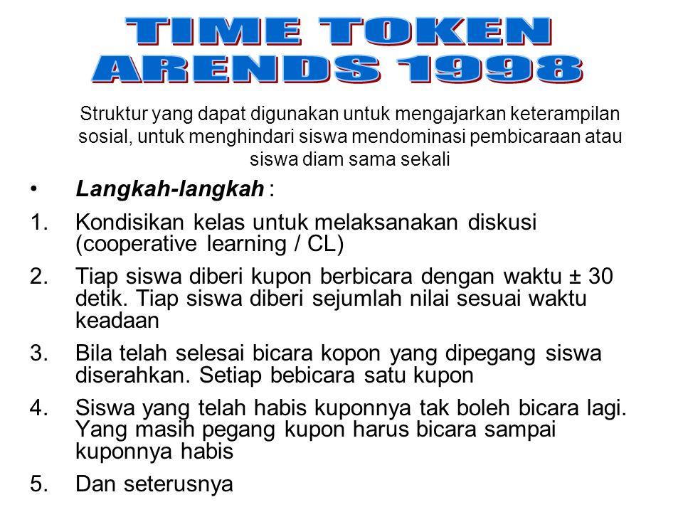 Langkah-langkah : 1.Kondisikan kelas untuk melaksanakan diskusi (cooperative learning / CL) 2.Tiap siswa diberi kupon berbicara dengan waktu ± 30 detik.