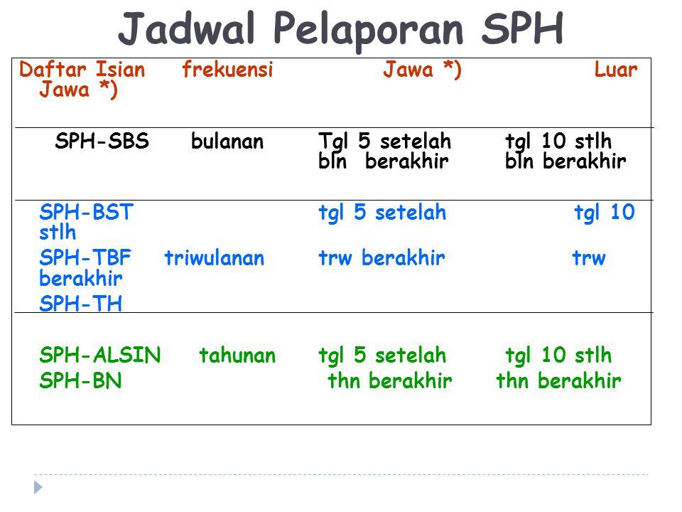 Daftar Isian frekuensi Jawa *) Luar Jawa *) SPH-SBS bulanan Tgl 5 setelah tgl 10 stlh bln berakhir bln berakhir SPH-SBS bulanan Tgl 5 setelah tgl 10 s