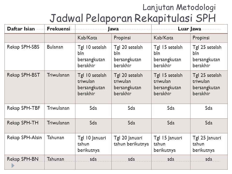 Lanjutan Metodologi Jadwal Pelaporan Rekapitulasi SPH Daftar IsianFrekuensiJawaLuar Jawa Kab/KotaPropinsiKab/KotaPropinsi Rekap SPH-SBSBulananTgl 10 s