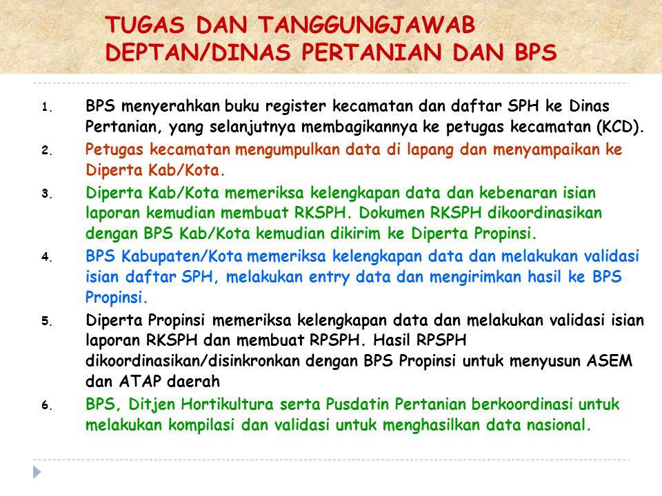 TUGAS DAN TANGGUNGJAWAB DEPTAN/DINAS PERTANIAN DAN BPS 1. BPS menyerahkan buku register kecamatan dan daftar SPH ke Dinas Pertanian, yang selanjutnya