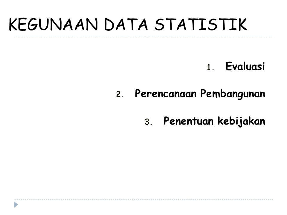 KEGUNAAN DATA STATISTIK 1. Evaluasi 2. Perencanaan Pembangunan 3. Penentuan kebijakan