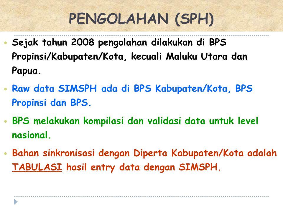 Sejak tahun 2008 pengolahan dilakukan di BPS Propinsi/Kabupaten/Kota, kecuali Maluku Utara dan Papua. Raw data SIMSPH ada di BPS Kabupaten/Kota, BPS P