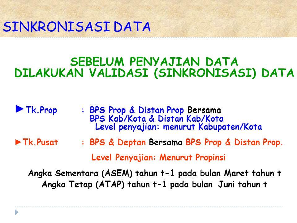 SINKRONISASI DATA SEBELUM PENYAJIAN DATA DILAKUKAN VALIDASI (SINKRONISASI) DATA ► Tk.Prop:BPS Prop & Distan Prop Bersama BPS Kab/Kota & Distan Kab/Kot
