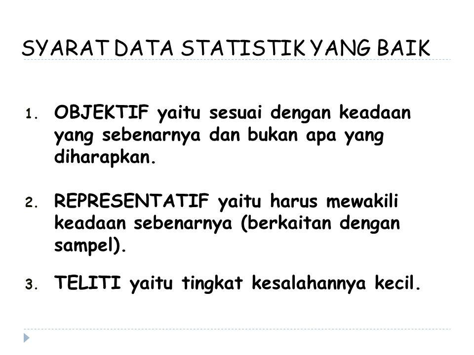 SYARAT DATA STATISTIK YANG BAIK 1. OBJEKTIF yaitu sesuai dengan keadaan yang sebenarnya dan bukan apa yang diharapkan. 2. REPRESENTATIF yaitu harus me