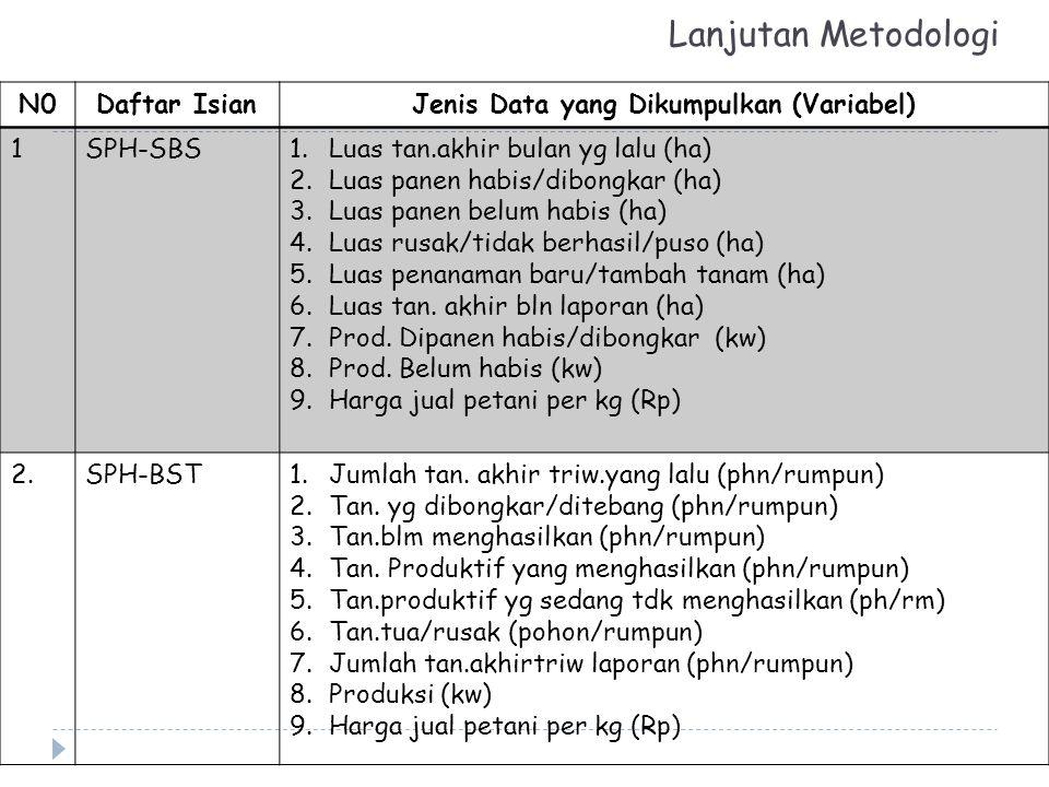 Lanjutan Metodologi N0Daftar IsianJenis Data yang Dikumpulkan (Variabel) 1SPH-SBS1.Luas tan.akhir bulan yg lalu (ha) 2.Luas panen habis/dibongkar (ha)