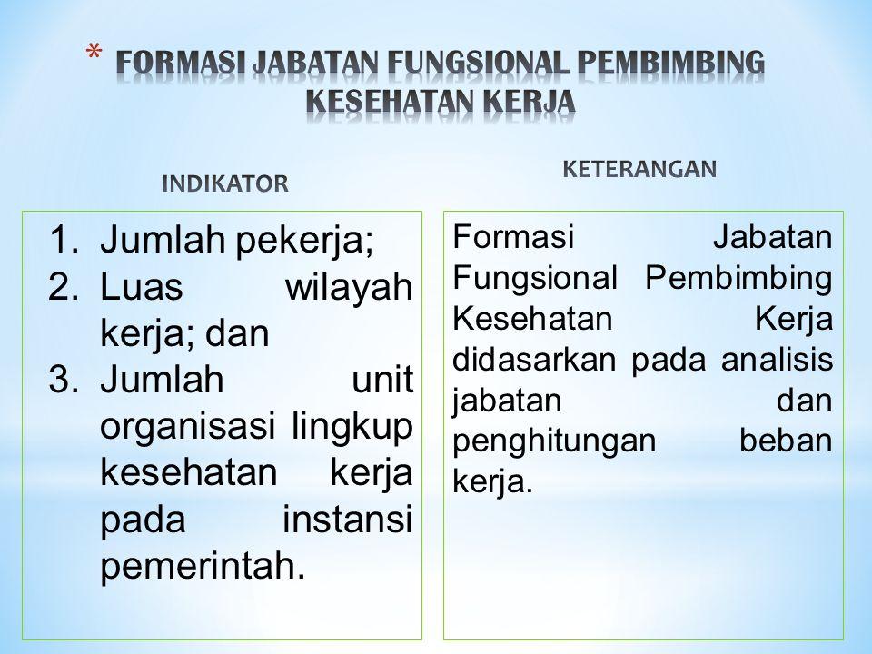 Formasi Jabatan Fungsional Pembimbing Kesehatan Kerja didasarkan pada analisis jabatan dan penghitungan beban kerja.