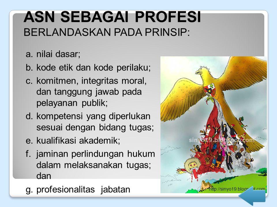 a.nilai dasar; b.kode etik dan kode perilaku; c.komitmen, integritas moral, dan tanggung jawab pada pelayanan publik; d.kompetensi yang diperlukan sesuai dengan bidang tugas; e.kualifikasi akademik; f.jaminan perlindungan hukum dalam melaksanakan tugas; dan g.profesionalitas jabatan ASN SEBAGAI PROFESI BERLANDASKAN PADA PRINSIP: http://sinyo19.blogspot.com