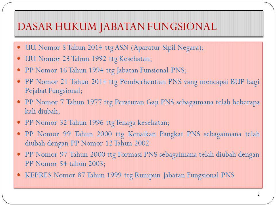 DASAR HUKUM JABATAN FUNGSIONAL UU Nomor 5 Tahun 2014 ttg ASN (Aparatur Sipil Negara); UU Nomor 23 Tahun 1992 ttg Kesehatan; PP Nomor 16 Tahun 1994 ttg