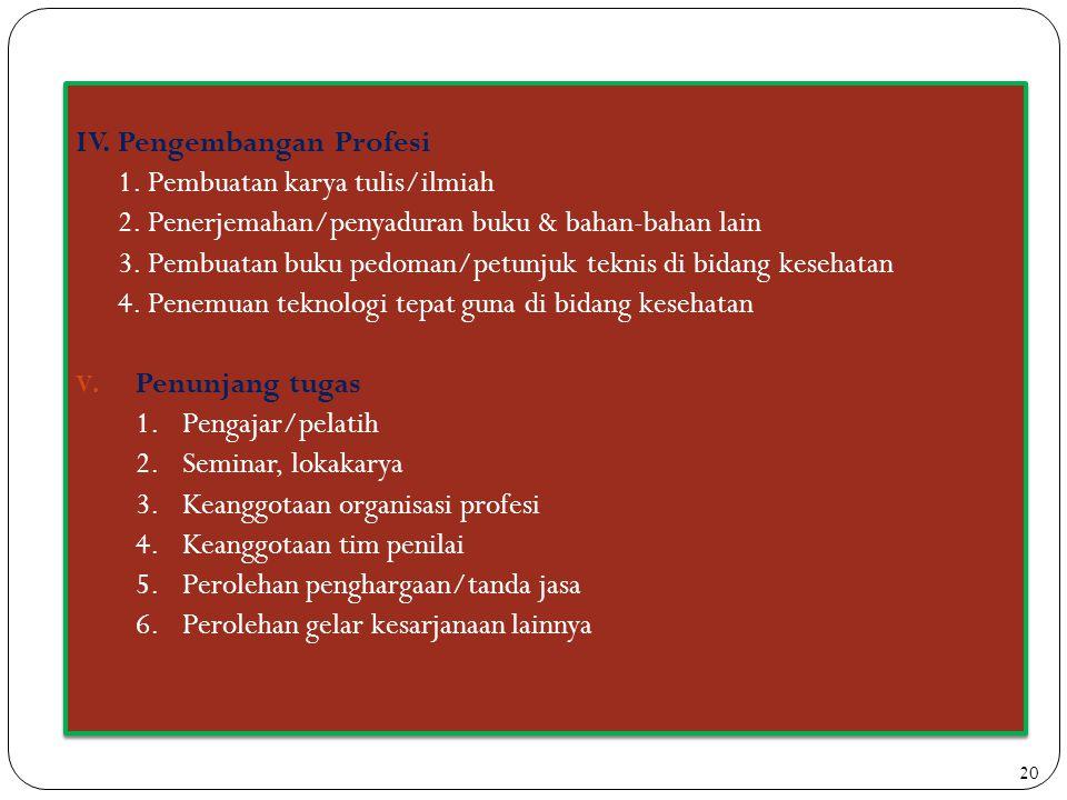 IV.Pengembangan Profesi 1.Pembuatan karya tulis/ilmiah 2.