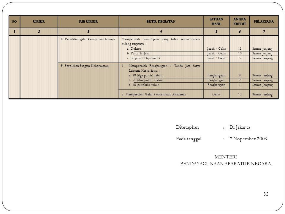 32 Ditetapkan:Di Jakarta Pada tanggal:7 Nopember 2003 MENTERI PENDAYAGUNAAN APARATUR NEGARA