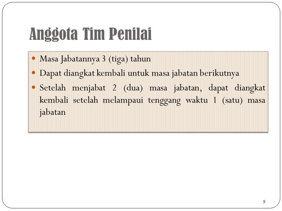 Anggota Tim Penilai Masa Jabatannya 3 (tiga) tahun Dapat diangkat kembali untuk masa jabatan berikutnya Setelah menjabat 2 (dua) masa jabatan, dapat d