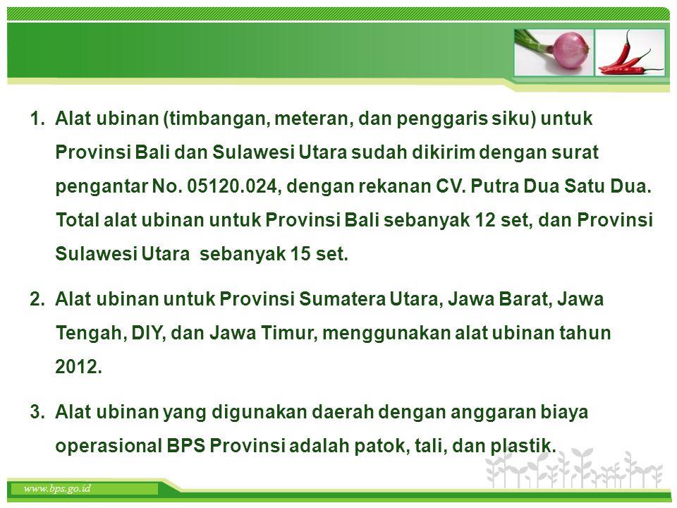 www.themegallery.com www.bps.go.id 1.Alat ubinan (timbangan, meteran, dan penggaris siku) untuk Provinsi Bali dan Sulawesi Utara sudah dikirim dengan