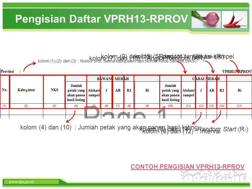 www.themegallery.com www.bps.go.id Pengisian Daftar VPRH13-RPROV www.bps.go.id 0 kolom (1),(2) dan (3): Nomor urut, Nama kabupaten dan Nomor Kode Samp