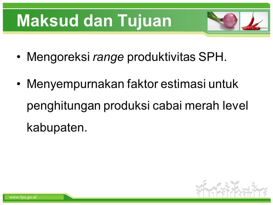 www.themegallery.com www.bps.go.id Maksud dan Tujuan Mengoreksi range produktivitas SPH. Menyempurnakan faktor estimasi untuk penghitungan produksi ca