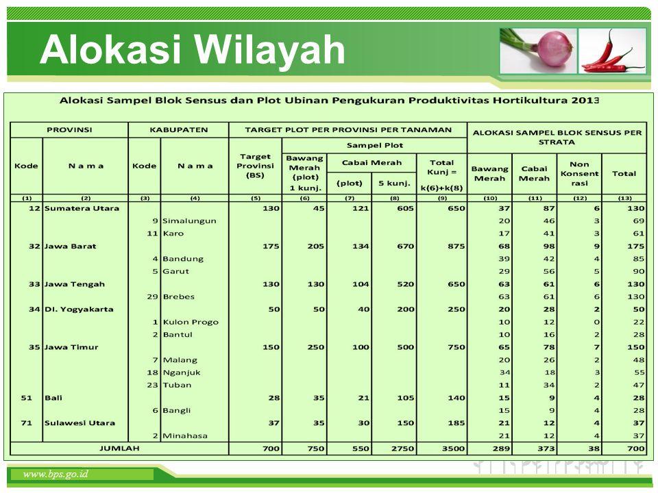 www.themegallery.com www.bps.go.id  Pengukuran produksi tanaman bawang merah dilakukan 1x kunjungan.