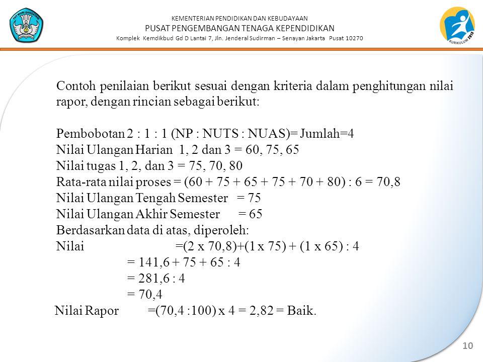 KEMENTERIAN PENDIDIKAN DAN KEBUDAYAAN PUSAT PENGEMBANGAN TENAGA KEPENDIDIKAN Komplek Kemdikbud Gd D Lantai 7, Jln. Jenderal Sudirman – Senayan Jakarta