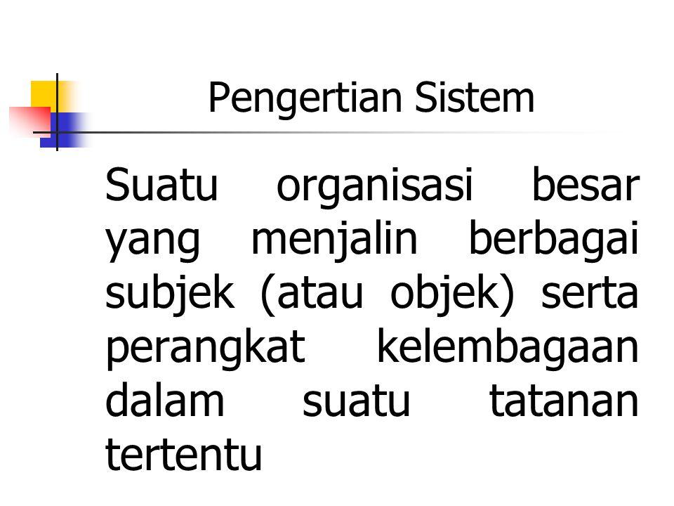 Sistem Mengandung Tujuan Batas Beberapa sub sistem Ketergantungan (internal & Eksternal Proses transformasi (input menjadi output)