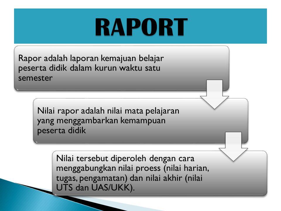 Rapor adalah laporan kemajuan belajar peserta didik dalam kurun waktu satu semester Nilai rapor adalah nilai mata pelajaran yang menggambarkan kemampu