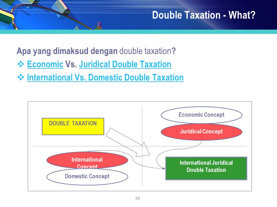 19 Double Taxation - What? Apa yang dimaksud dengan double taxation ?  Economic Vs. Juridical Double Taxation EconomicJuridical Double Taxation  Int