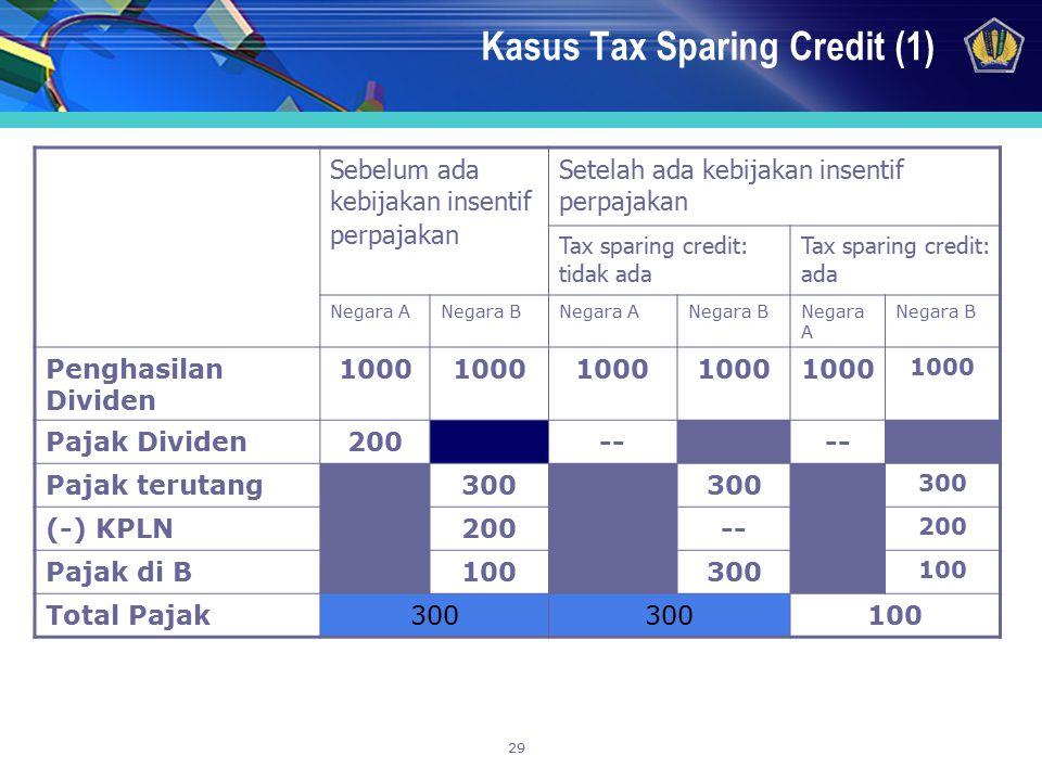 29 Kasus Tax Sparing Credit (1) Sebelum ada kebijakan insentif perpajakan Setelah ada kebijakan insentif perpajakan Tax sparing credit: tidak ada Tax