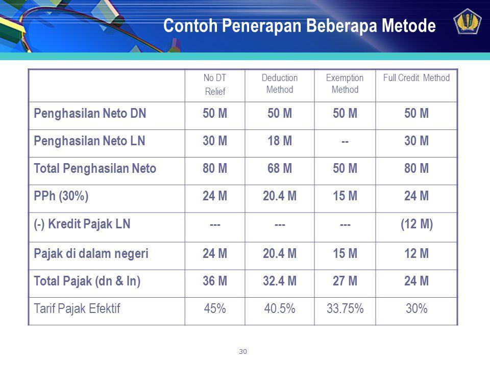 30 No DT Relief Deduction Method Exemption Method Full Credit Method Penghasilan Neto DN50 M Penghasilan Neto LN30 M18 M--30 M Total Penghasilan Neto8