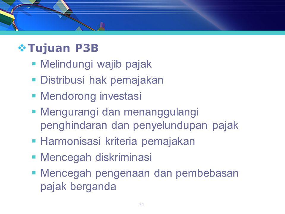 33  Tujuan P3B  Melindungi wajib pajak  Distribusi hak pemajakan  Mendorong investasi  Mengurangi dan menanggulangi penghindaran dan penyelundupa