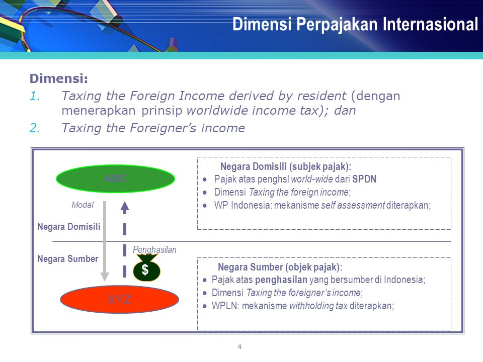 4 Dimensi Perpajakan Internasional Dimensi: 1.Taxing the Foreign Income derived by resident (dengan menerapkan prinsip worldwide income tax); dan 2.Ta