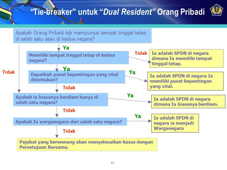 """41 """" Tie-breaker"""" untuk """" Dual Resident"""" Orang Pribadi Pejabat yang berwenang akan menyelesaikan kasus dengan Persetujuan Bersama. Memiliki tempat tin"""