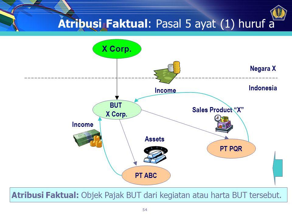 """54 Atribusi Faktual: Pasal 5 ayat (1) huruf a X Corp. BUT X Corp. Negara X Indonesia PT ABC PT PQR Sales Product """"X"""" Income Assets Atribusi Faktual: O"""