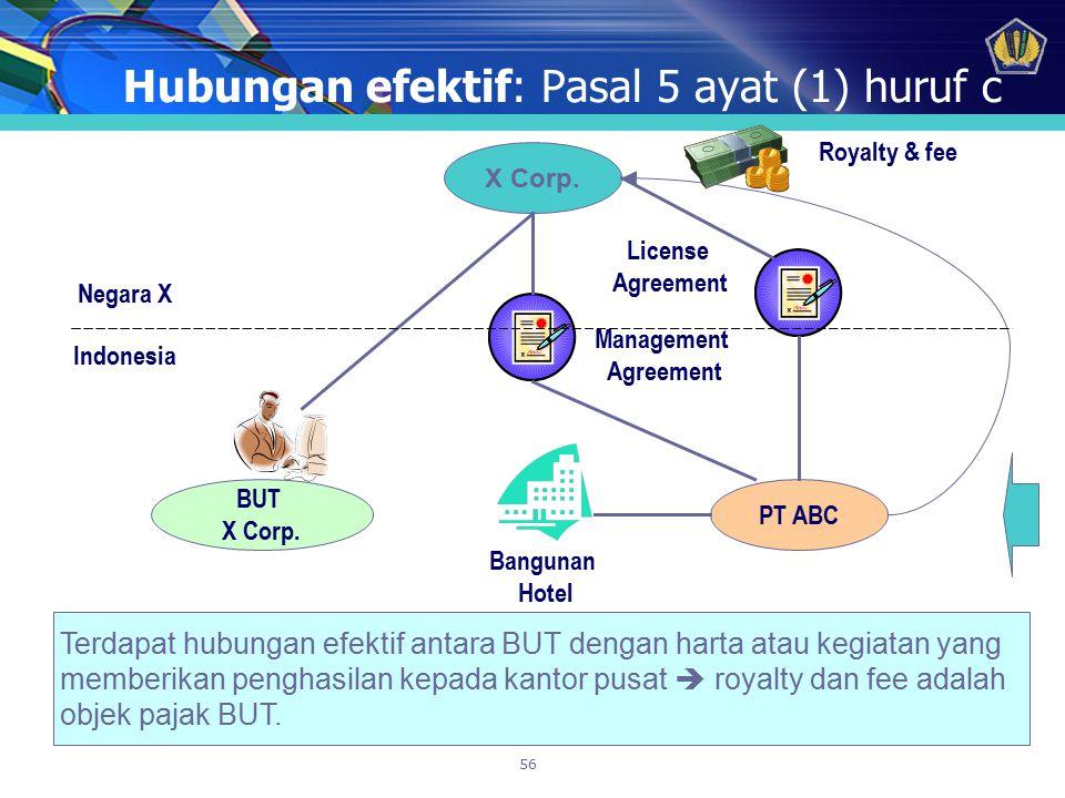 56 Hubungan efektif: Pasal 5 ayat (1) huruf c X Corp. BUT X Corp. Negara X Indonesia PT ABC Royalty & fee Terdapat hubungan efektif antara BUT dengan