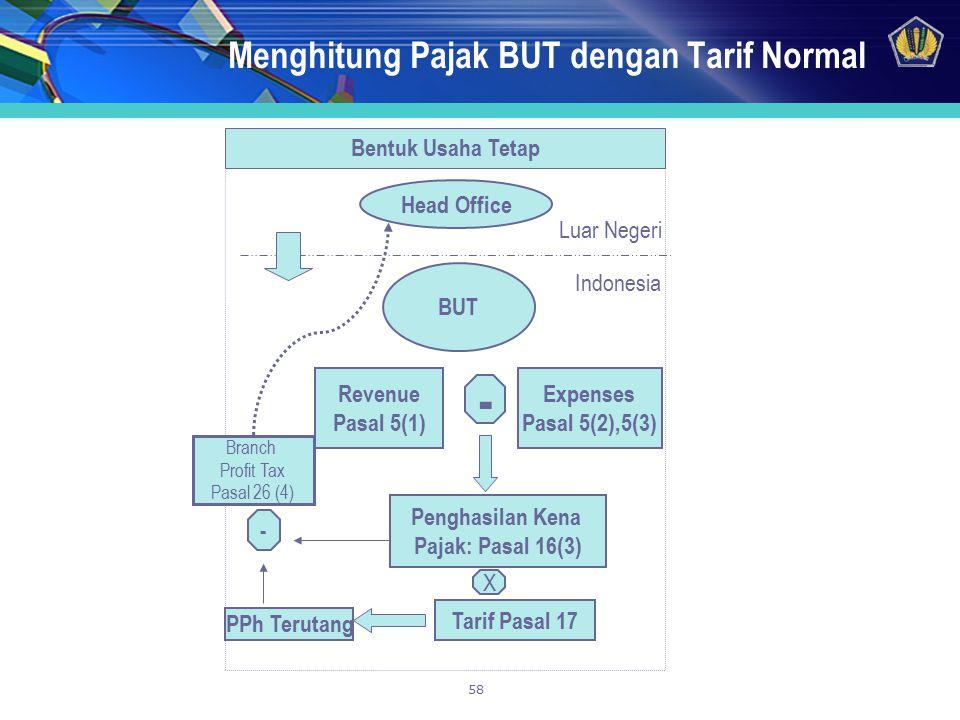58 Menghitung Pajak BUT dengan Tarif Normal Bentuk Usaha Tetap Indonesia Luar Negeri Head Office BUT Revenue Pasal 5(1) Expenses Pasal 5(2),5(3) Pengh