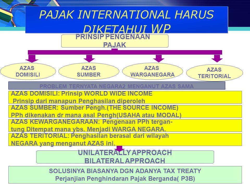 AZAS DOMISILI: Prinsip WORLD WIDE INCOME Prinsip dari manapun Penghasilan diperoleh PAJAK INTERNATIONAL HARUS DIKETAHUI WP PROBLEM TERNYATA NEGARA2 ME