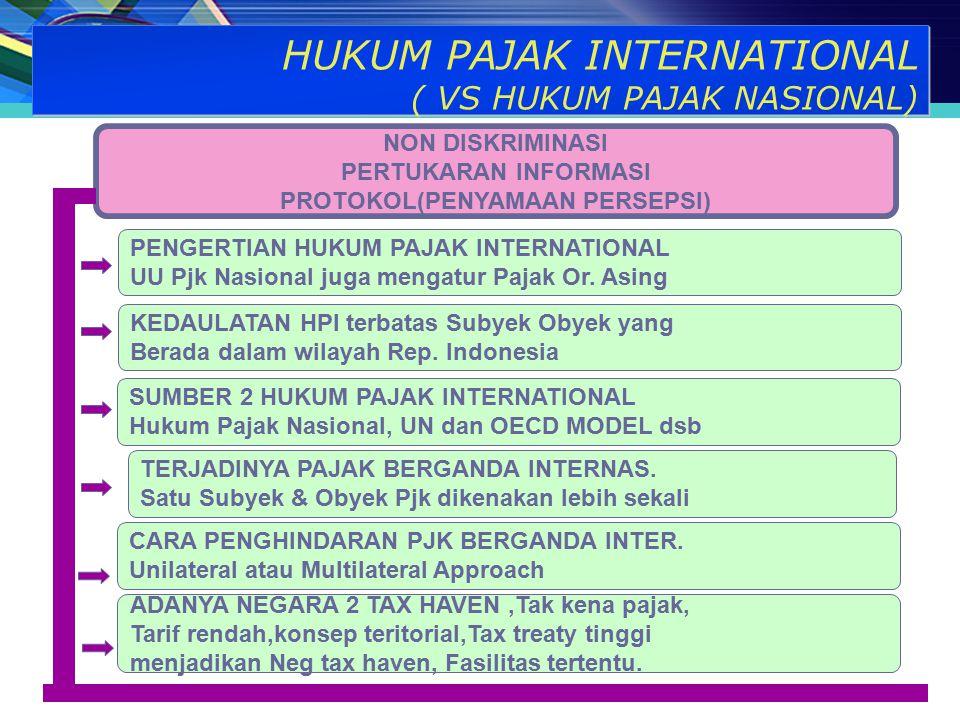 HUKUM PAJAK INTERNATIONAL ( VS HUKUM PAJAK NASIONAL) NON DISKRIMINASI PERTUKARAN INFORMASI PROTOKOL(PENYAMAAN PERSEPSI) PENGERTIAN HUKUM PAJAK INTERNA