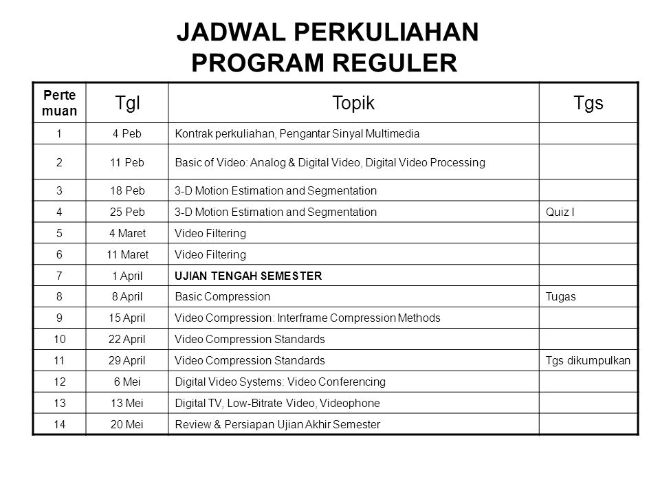 JADWAL PERKULIAHAN PROGRAM REGULER Perte muan TglTopikTgs 14 PebKontrak perkuliahan, Pengantar Sinyal Multimedia 211 PebBasic of Video: Analog & Digital Video, Digital Video Processing 318 Peb3-D Motion Estimation and Segmentation 425 Peb3-D Motion Estimation and SegmentationQuiz I 54 MaretVideo Filtering 611 MaretVideo Filtering 71 AprilUJIAN TENGAH SEMESTER 88 AprilBasic CompressionTugas 915 AprilVideo Compression: Interframe Compression Methods 1022 AprilVideo Compression Standards 1129 AprilVideo Compression StandardsTgs dikumpulkan 126 MeiDigital Video Systems: Video Conferencing 1313 MeiDigital TV, Low-Bitrate Video, Videophone 1420 MeiReview & Persiapan Ujian Akhir Semester