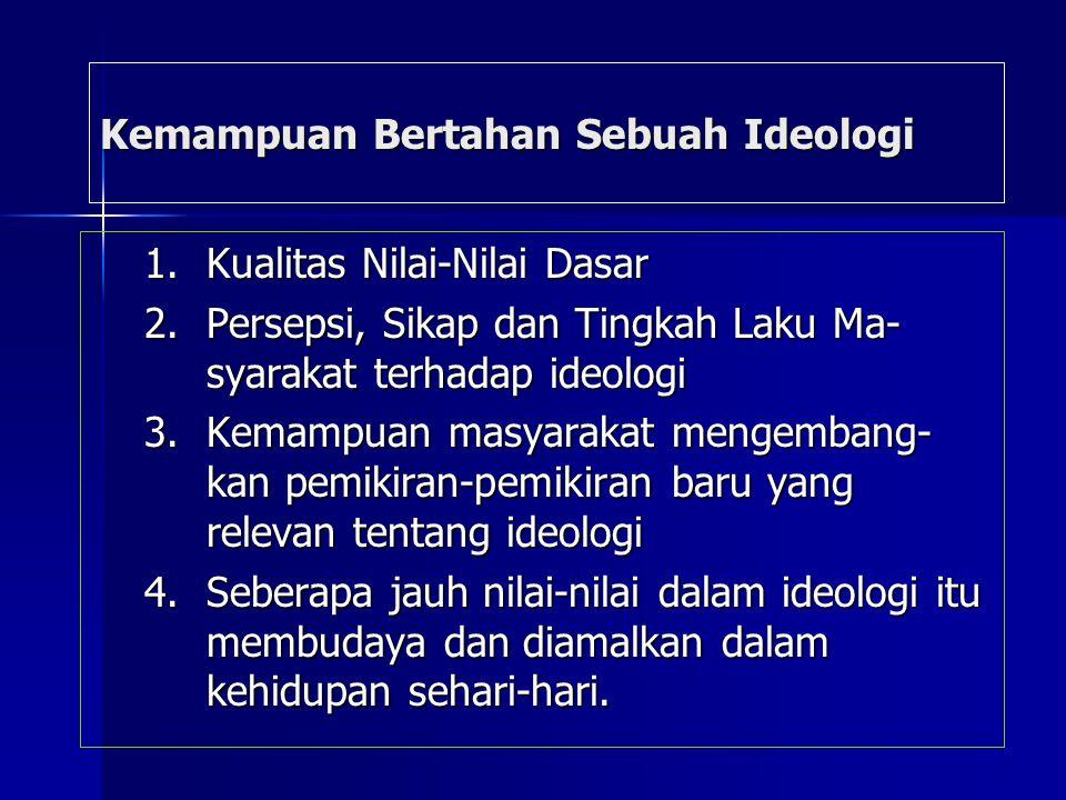 Kemampuan Bertahan Sebuah Ideologi 1.Kualitas Nilai-Nilai Dasar 2.Persepsi, Sikap dan Tingkah Laku Ma- syarakat terhadap ideologi 3.Kemampuan masyarak
