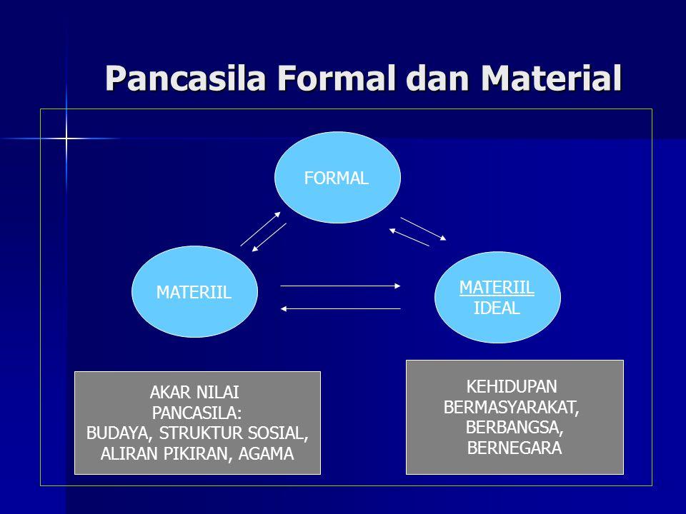 2 (DUA) Pengertian tentang Pancasila Pancasila Formal; pengertian abstrak yang berupa ide-ide tokoh perumus Pan- casila yang dituangkan dalam rumusan tertulis Pancasila Formal; pengertian abstrak yang berupa ide-ide tokoh perumus Pan- casila yang dituangkan dalam rumusan tertulis Pancasila Material; nilai-nilai Pancasila yang hidup dan berkembang dalam se- jarah, peradaban, agama, hidup ketata- negaraan dan lembaga sosial.