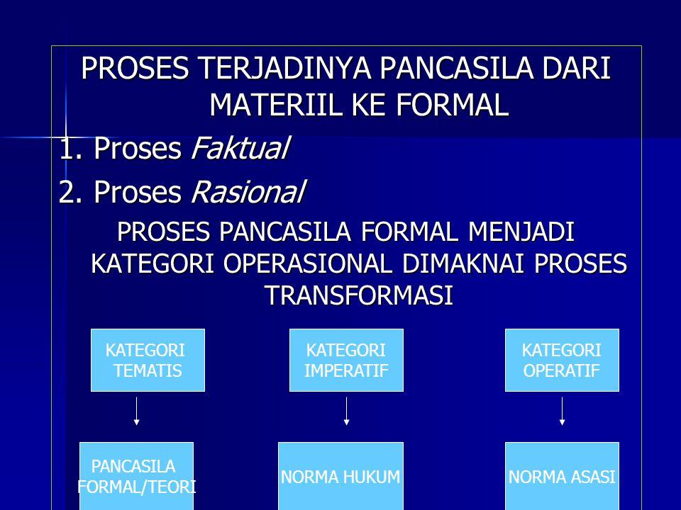 PROSES TERJADINYA PANCASILA DARI MATERIIL KE FORMAL 1. Proses Faktual 2. Proses Rasional PROSES PANCASILA FORMAL MENJADI KATEGORI OPERASIONAL DIMAKNAI