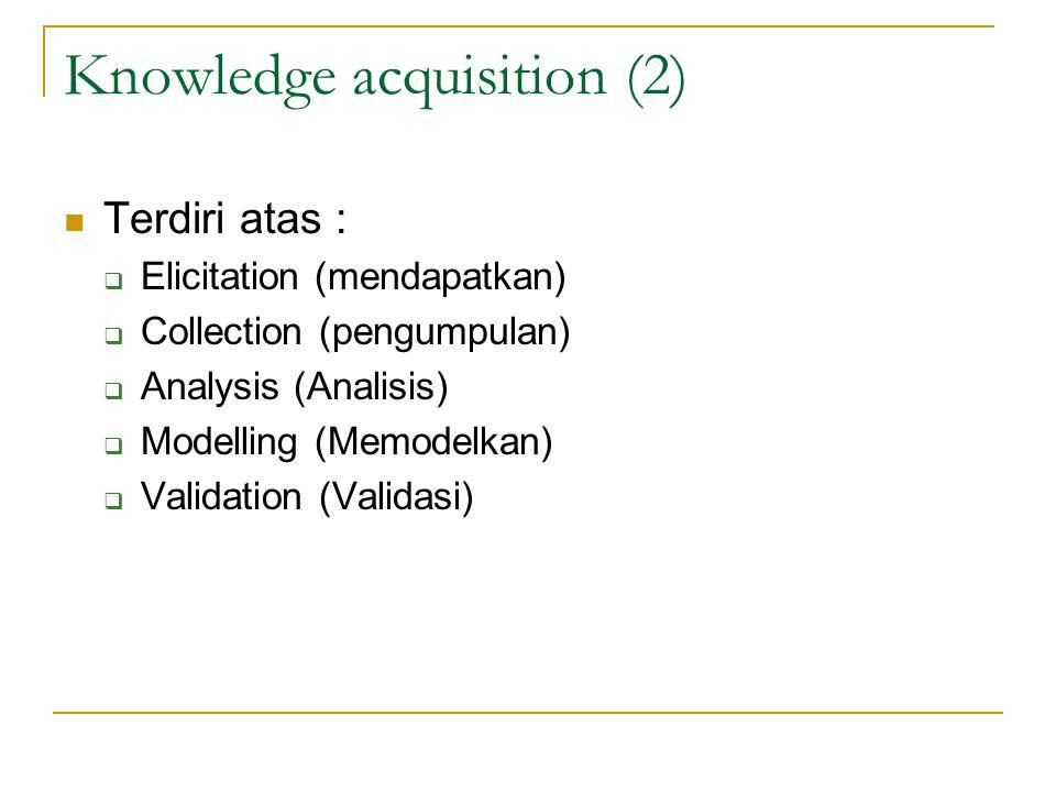 Knowledge acquisition (2) Terdiri atas :  Elicitation (mendapatkan)  Collection (pengumpulan)  Analysis (Analisis)  Modelling (Memodelkan)  Valid