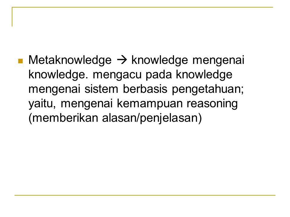 Metaknowledge  knowledge mengenai knowledge. mengacu pada knowledge mengenai sistem berbasis pengetahuan; yaitu, mengenai kemampuan reasoning (member