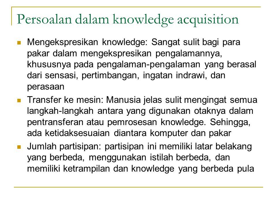 Persoalan dalam knowledge acquisition Mengekspresikan knowledge: Sangat sulit bagi para pakar dalam mengekspresikan pengalamannya, khususnya pada peng